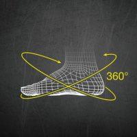 360 Fischer
